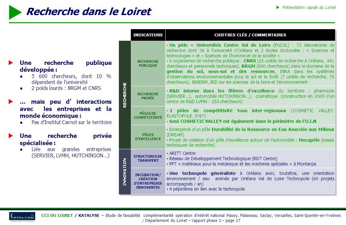 Recherche dans le Loiret