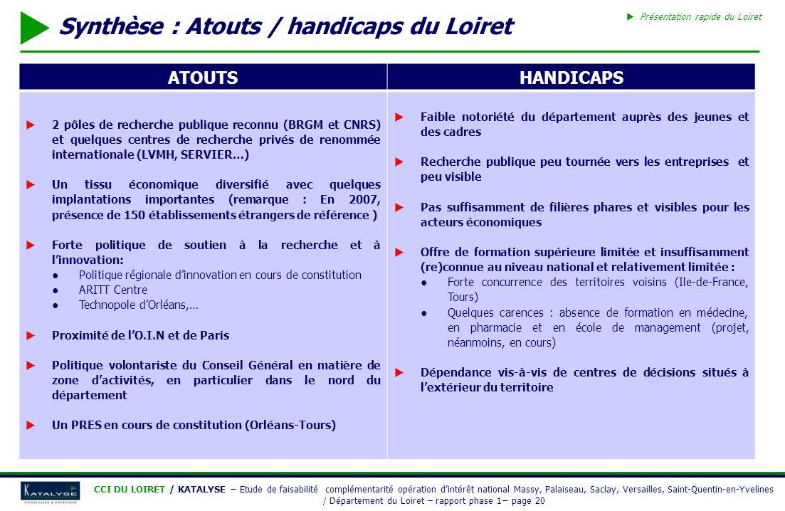 Synthèse : Atouts / handicaps du Loiret