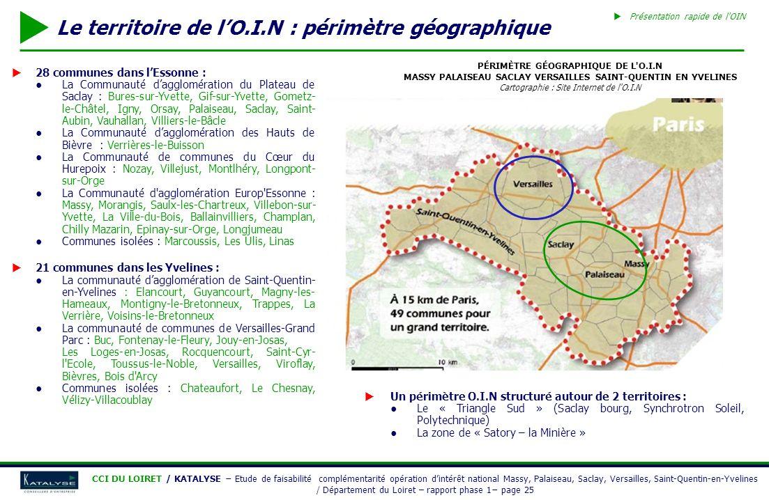 Le territoire de l'O.I.N : périmètre géographique