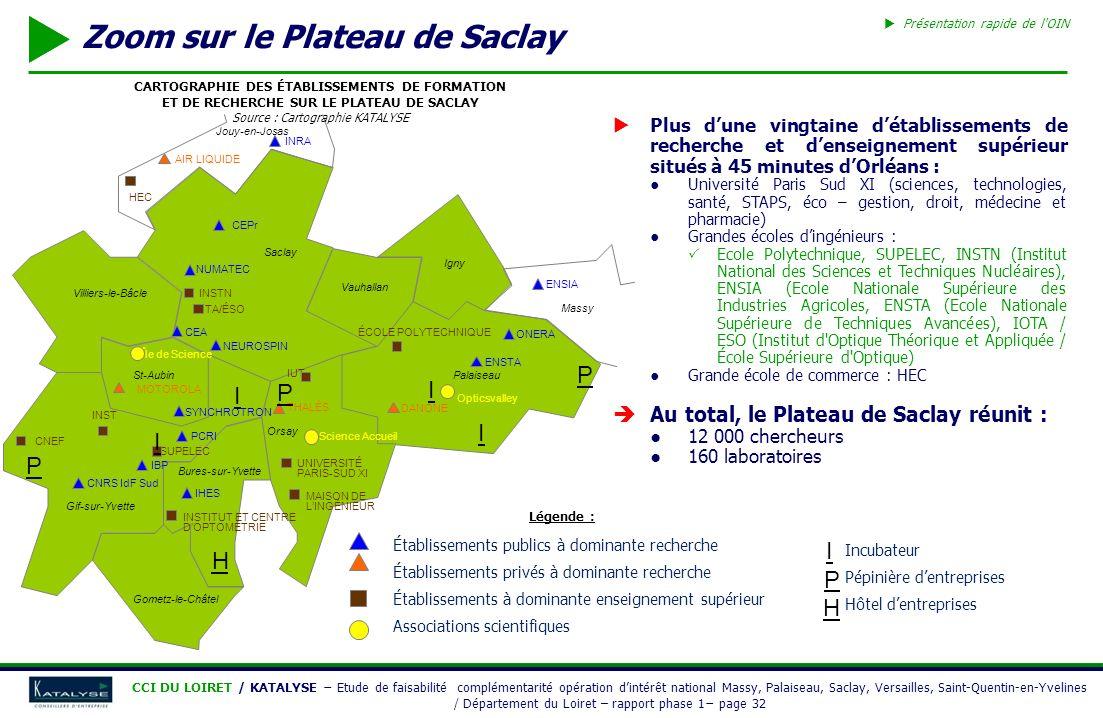 Zoom sur le Plateau de Saclay