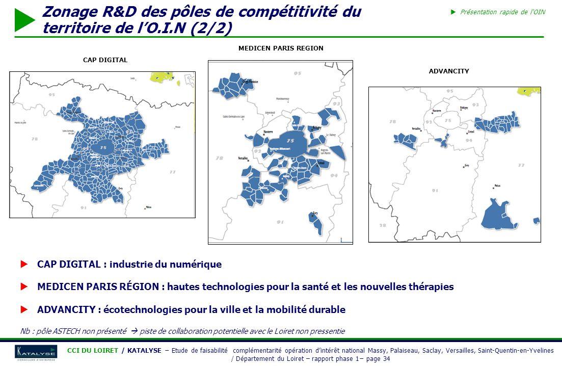 Zonage R&D des pôles de compétitivité du territoire de l'O.I.N (2/2)
