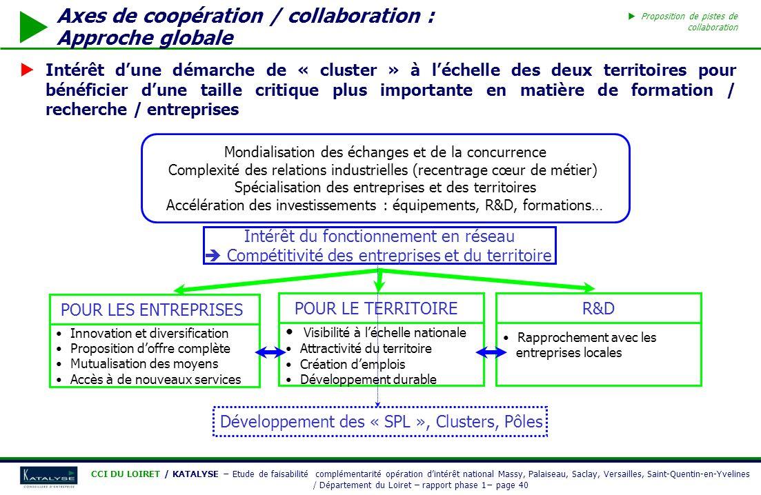 Axes de coopération / collaboration : Approche globale