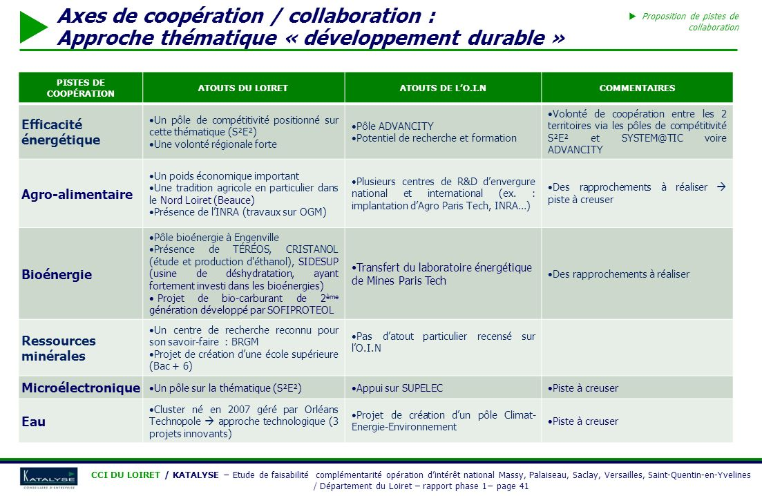 Proposition de pistes de collaboration