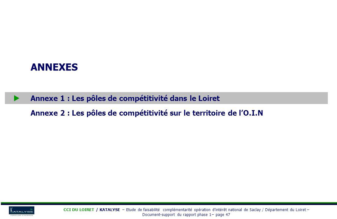 Annexe 1 : Les pôles de compétitivité dans le Loiret