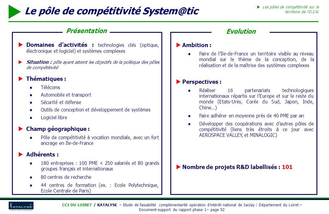 Le pôle de compétitivité System@tic