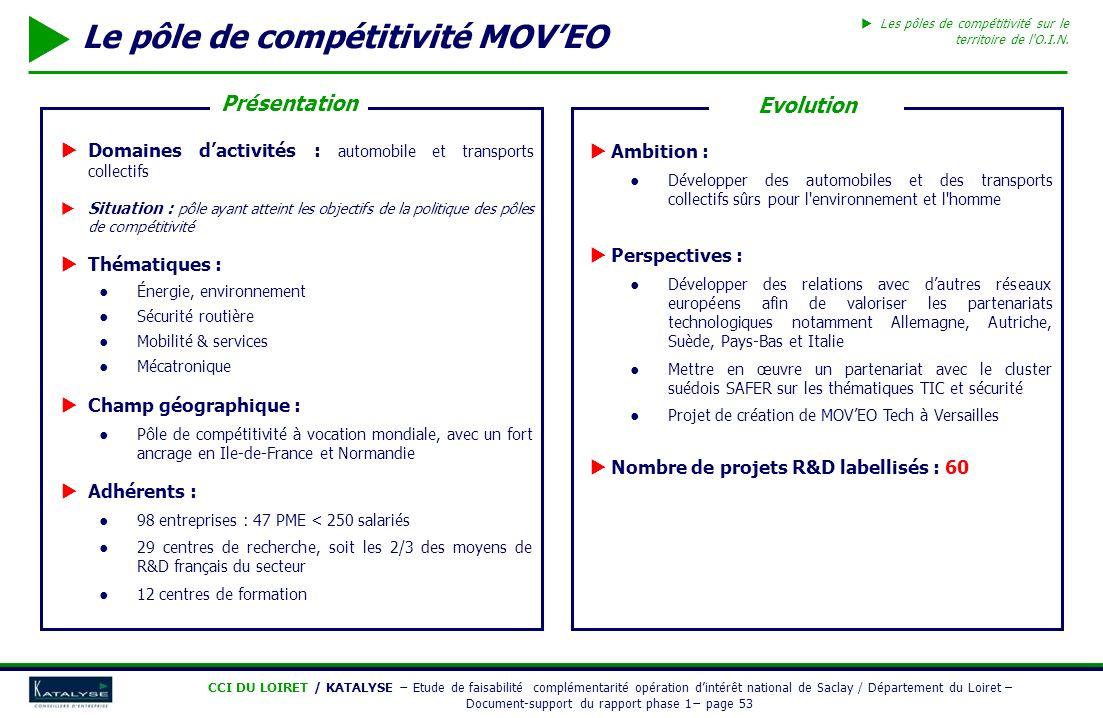Le pôle de compétitivité MOV'EO