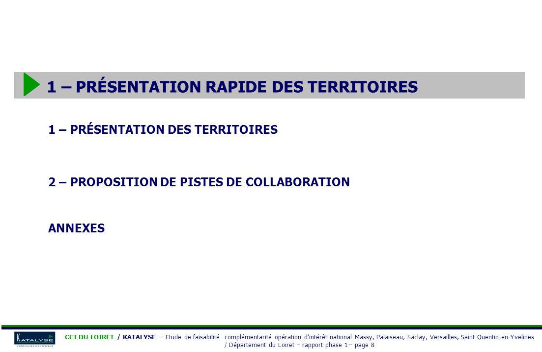 1 – PRÉSENTATION RAPIDE DES TERRITOIRES