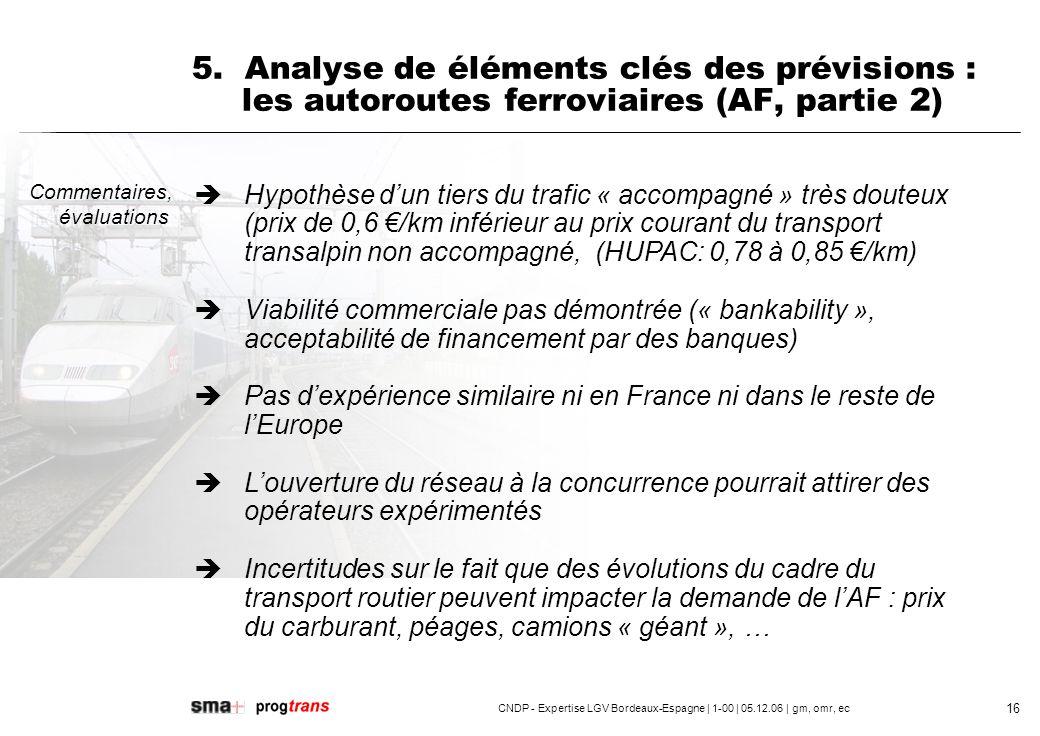5. Analyse de éléments clés des prévisions :