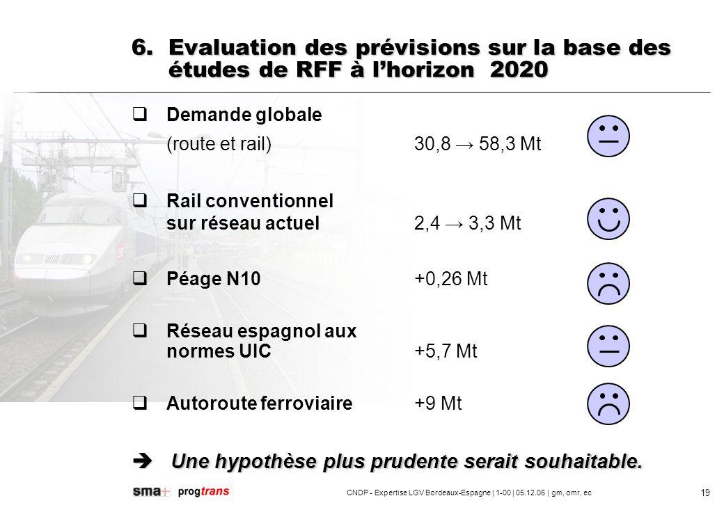 6. Evaluation des prévisions sur la base des études de RFF à l'horizon 2020