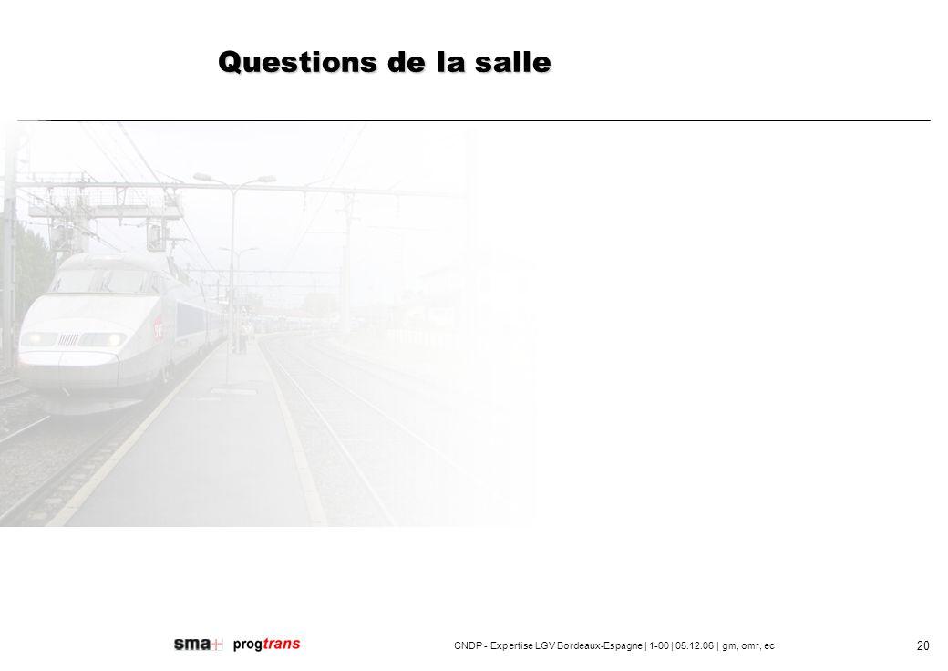 Questions de la salle CNDP - Expertise LGV Bordeaux-Espagne | 1-00 | 05.12.06 | gm, omr, ec