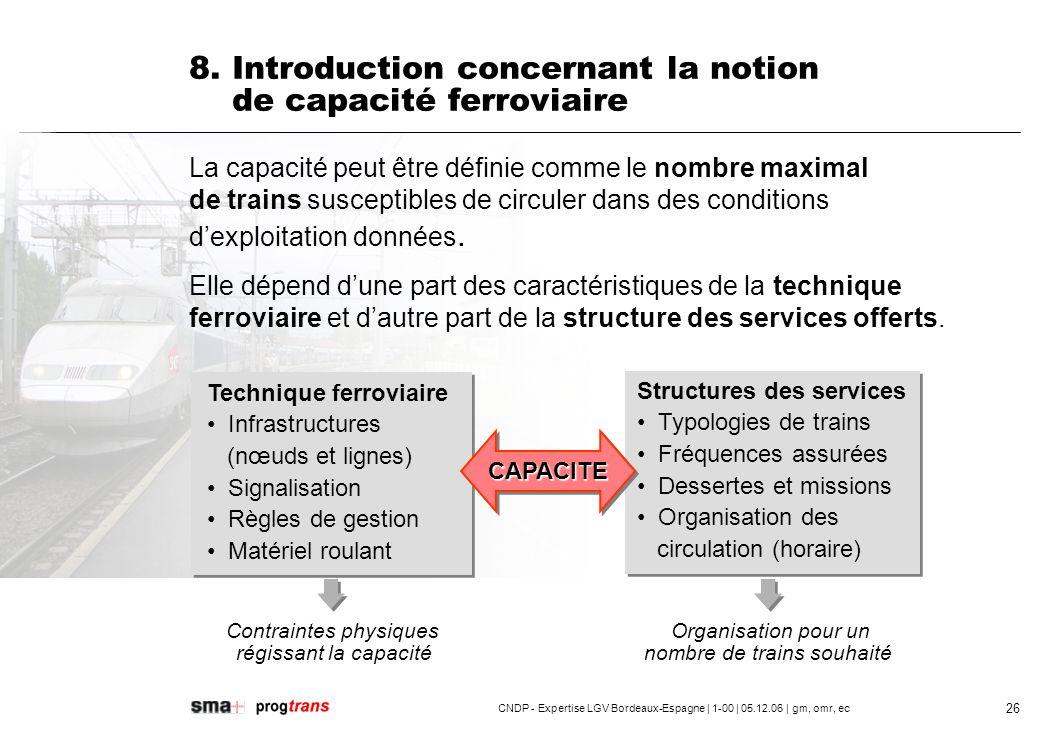 8. Introduction concernant la notion de capacité ferroviaire