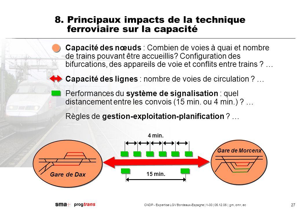 8. Principaux impacts de la technique ferroviaire sur la capacité