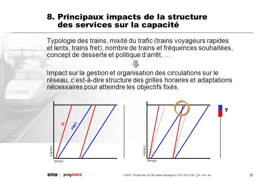 8. Principaux impacts de la structure des services sur la capacité