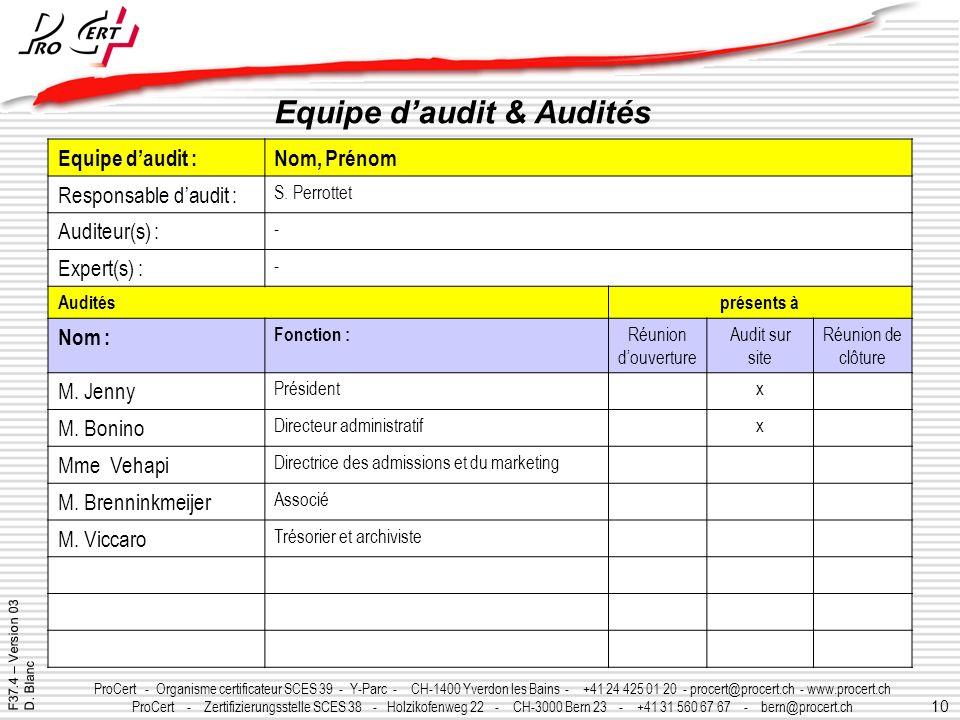 Equipe d'audit & Audités