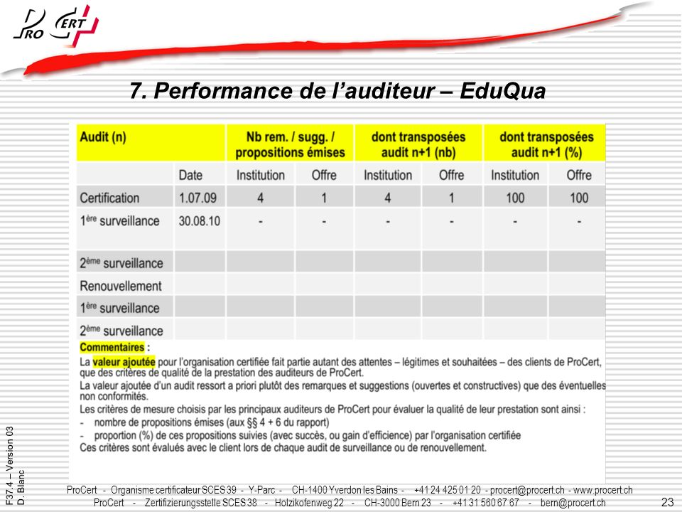 7. Performance de l'auditeur – EduQua