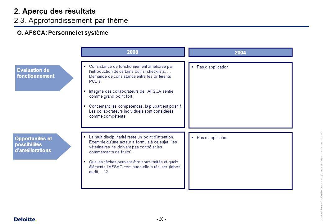 3. Conclusions La mission de l'agence Image Responsabilités