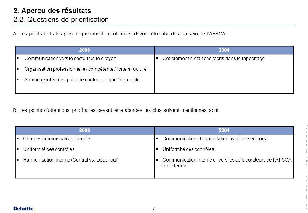 2. Aperçu des résultats 2.2. Questions de prioritisation