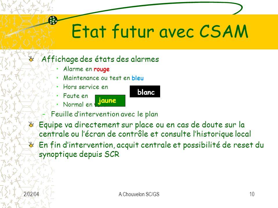 Etat futur avec CSAM blanc jaune Affichage des états des alarmes