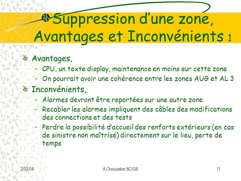 Suppression d'une zone, Avantages et Inconvénients 1