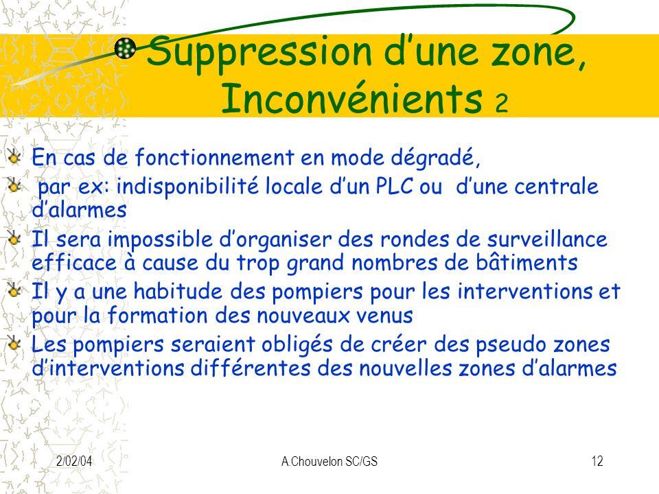 Suppression d'une zone, Inconvénients 2