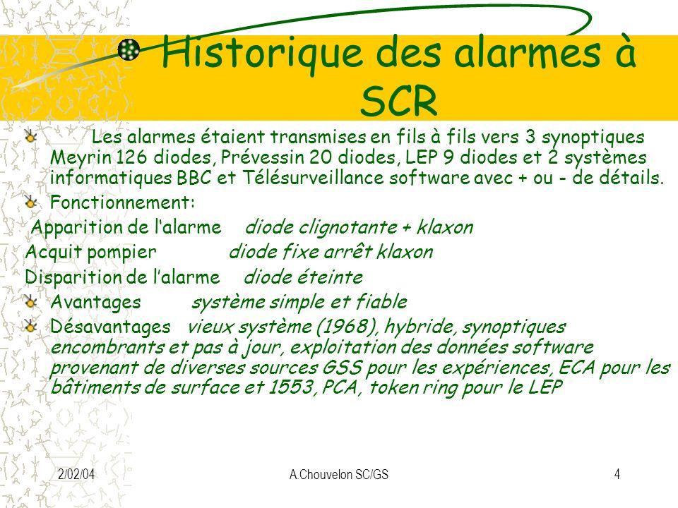 Historique des alarmes à SCR