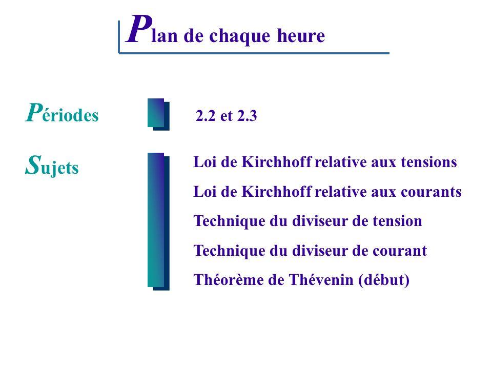 Plan de chaque heure Périodes Sujets 2.2 et 2.3