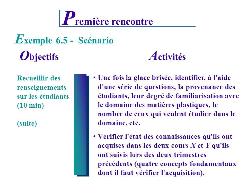 Première rencontre Exemple 6.5 - Scénario Objectifs Activités