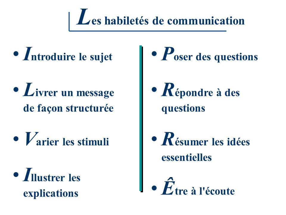 Les habiletés de communication