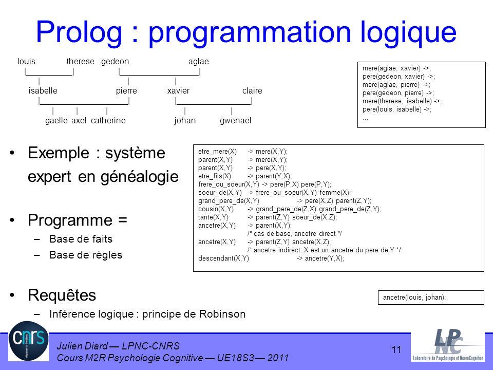 Prolog : programmation logique