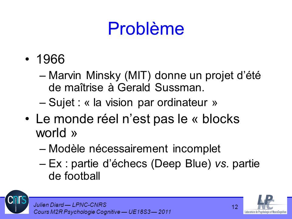 Problème 1966 Le monde réel n'est pas le « blocks world »