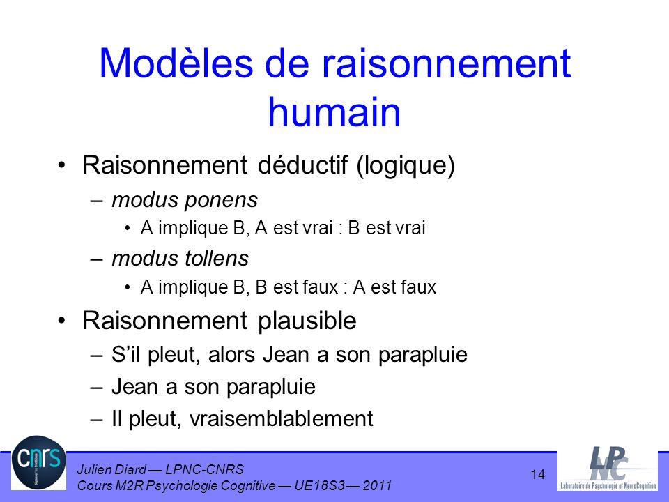 Modèles de raisonnement humain