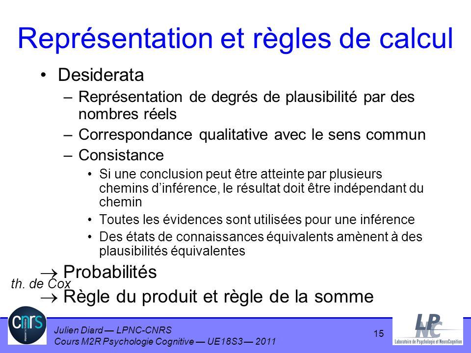 Représentation et règles de calcul