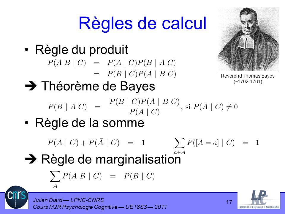 Règles de calcul Règle du produit  Théorème de Bayes