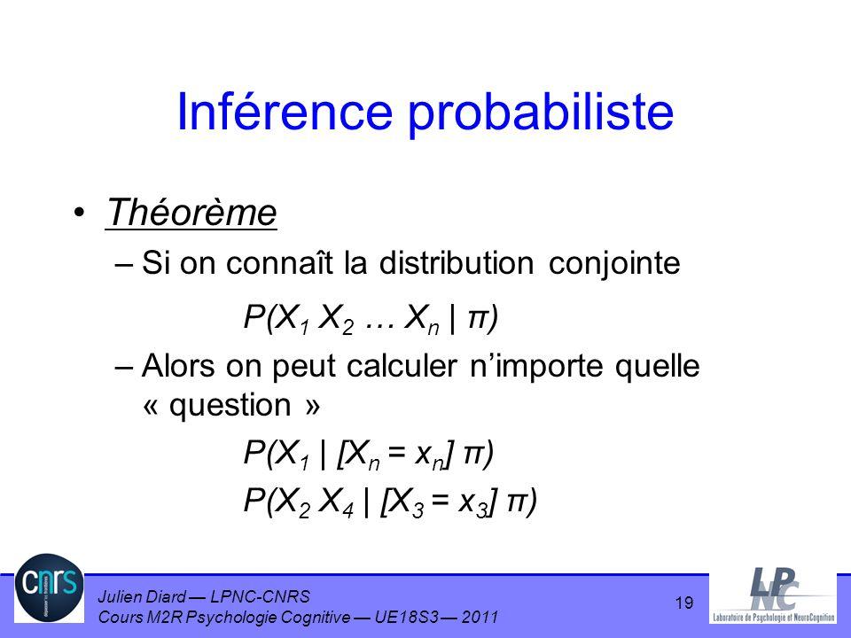 Inférence probabiliste