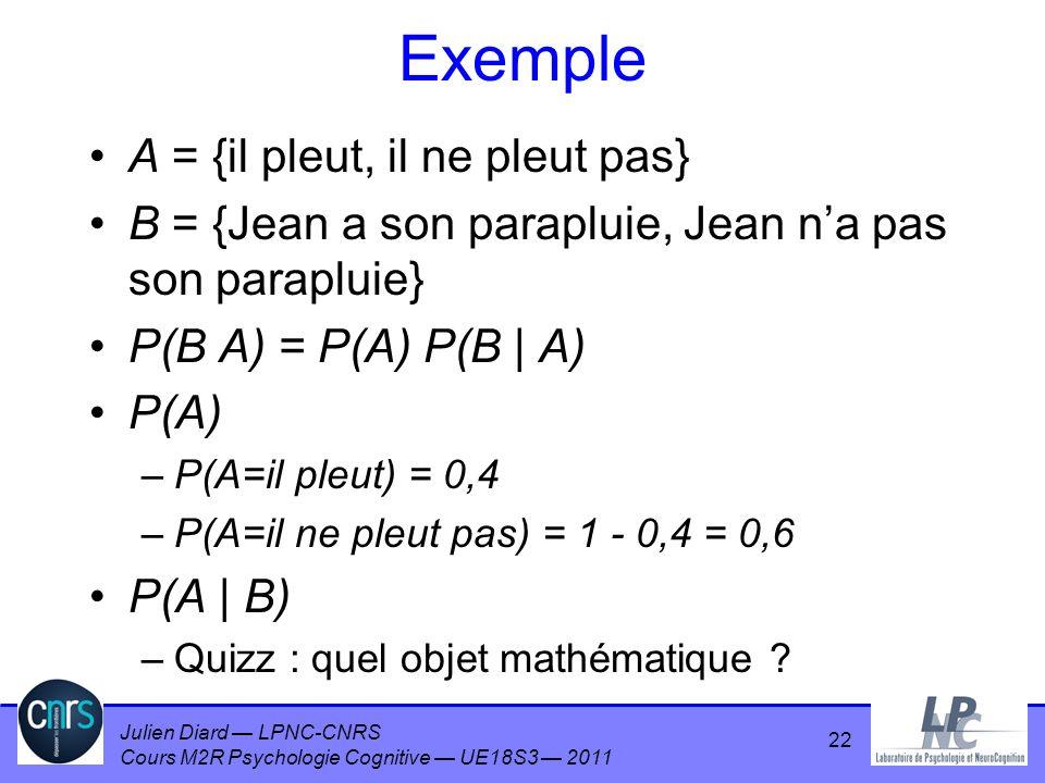 Exemple A = {il pleut, il ne pleut pas}