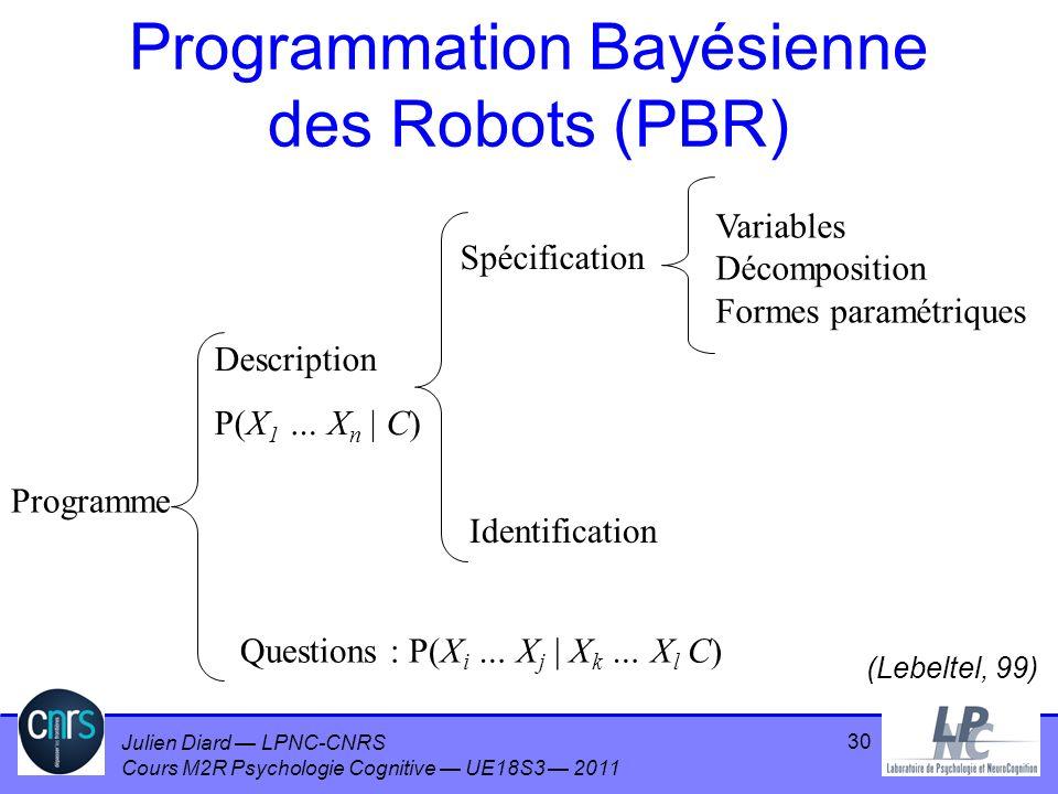 Programmation Bayésienne des Robots (PBR)