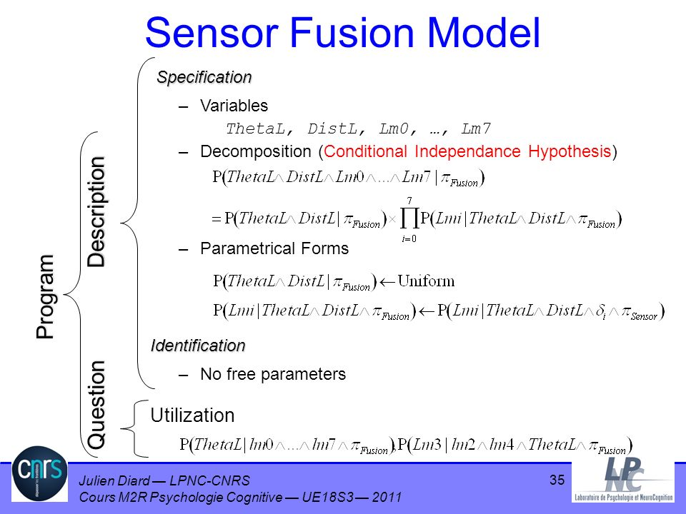 Sensor Fusion Model Description Program Question Utilization