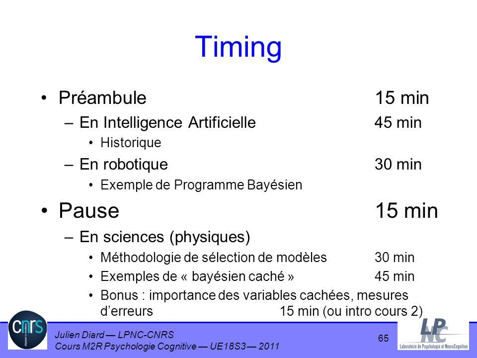 Timing Pause 15 min Préambule 15 min