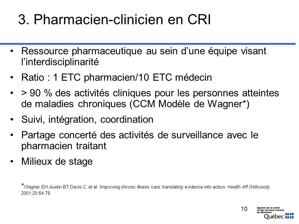 4. Pharmacien-traitant du patient