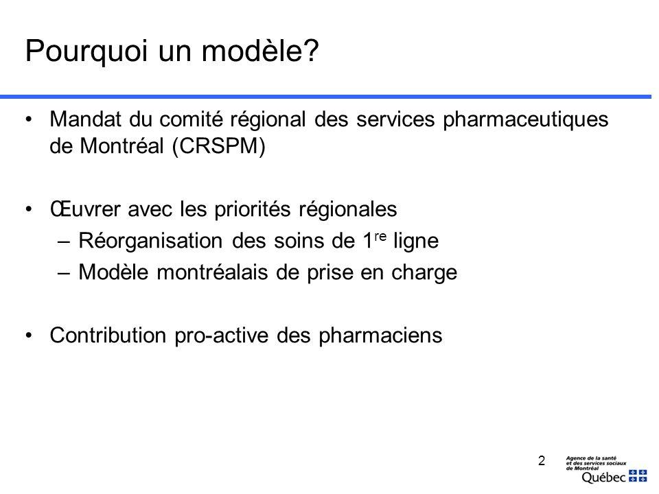 Objectifs du modèle Systématiser l'intégration des soins et services pharmaceutiques aux programmes montréalais.
