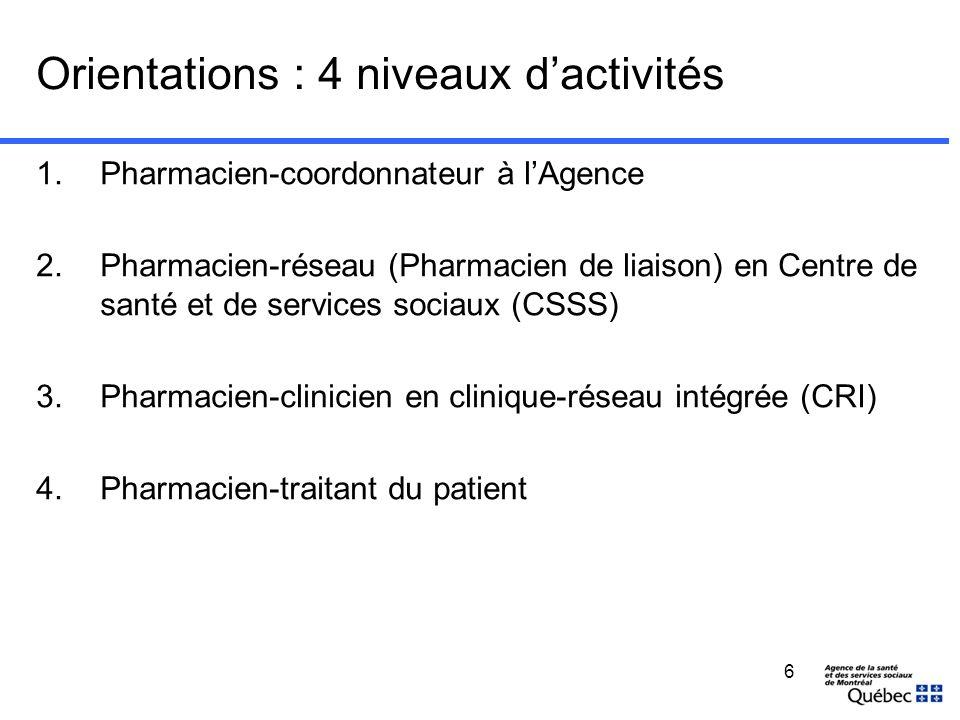 Rattachement ASSSM/DAMU Département de pharmacie ou DSP CRI :