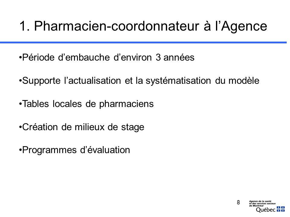 2. Pharmacien-réseau en CSSS (liaison; facilitateur)