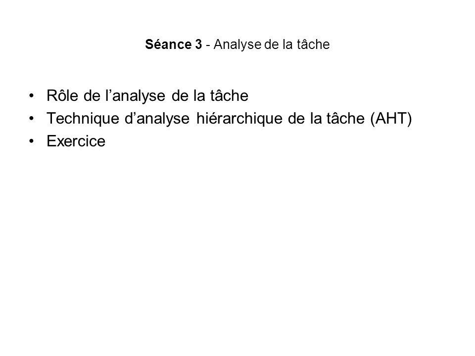 Séance 3 - Analyse de la tâche