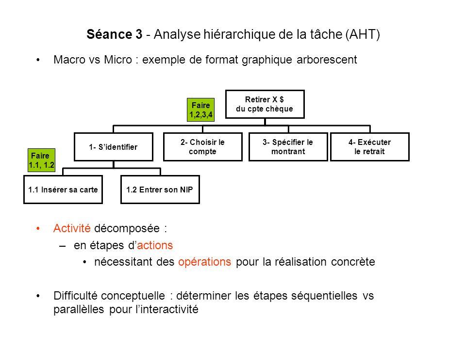 Séance 3 - Analyse hiérarchique de la tâche (AHT)