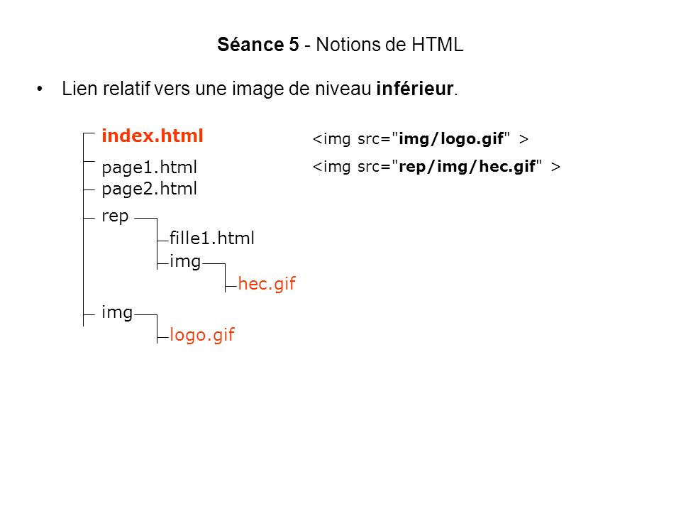 Séance 5 - Notions de HTML