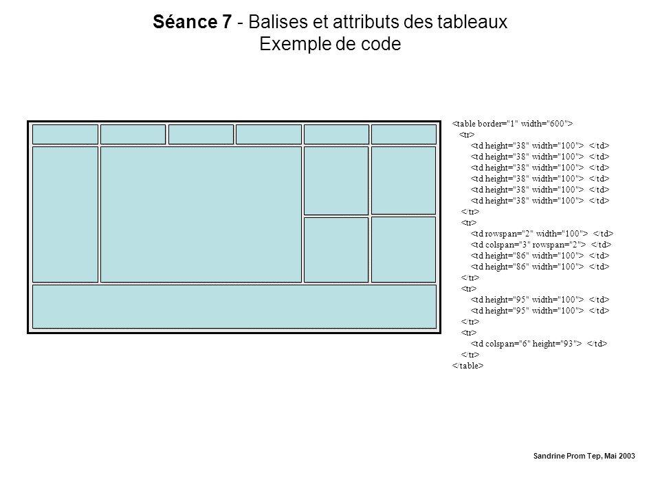 Séance 7 - Balises et attributs des tableaux Exemple de code