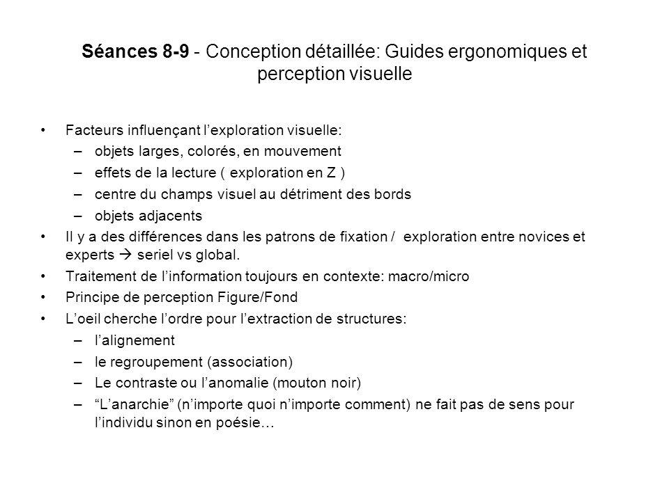 Séances 8-9 - Conception détaillée: Guides ergonomiques et perception visuelle