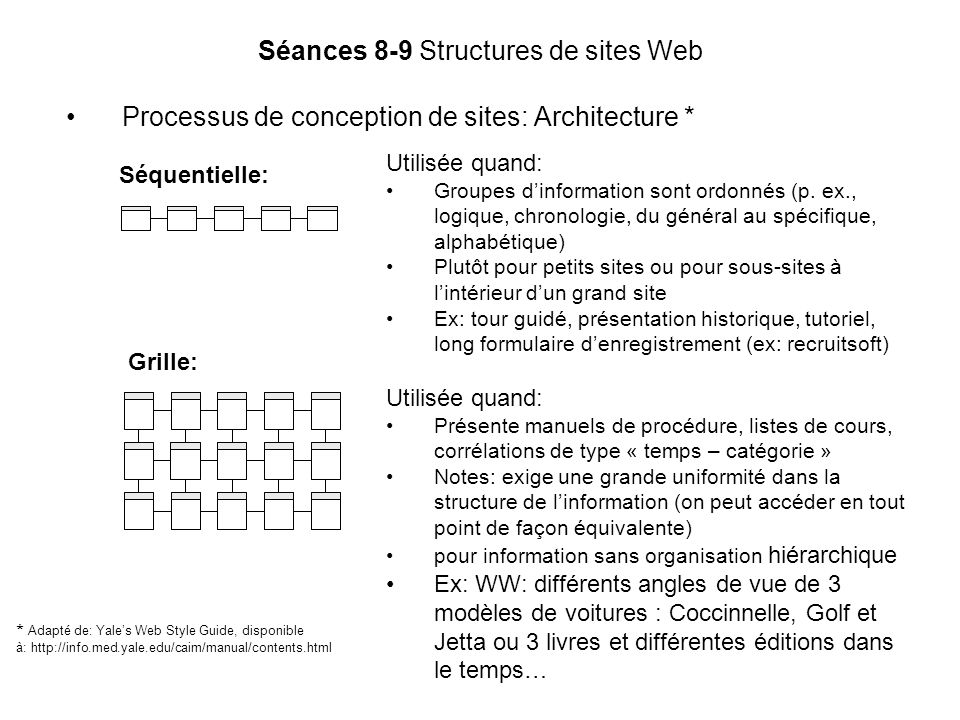 Séances 8-9 Structures de sites Web