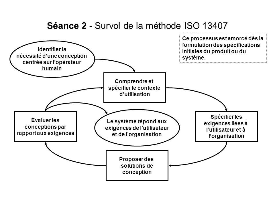 Séance 2 - Survol de la méthode ISO 13407