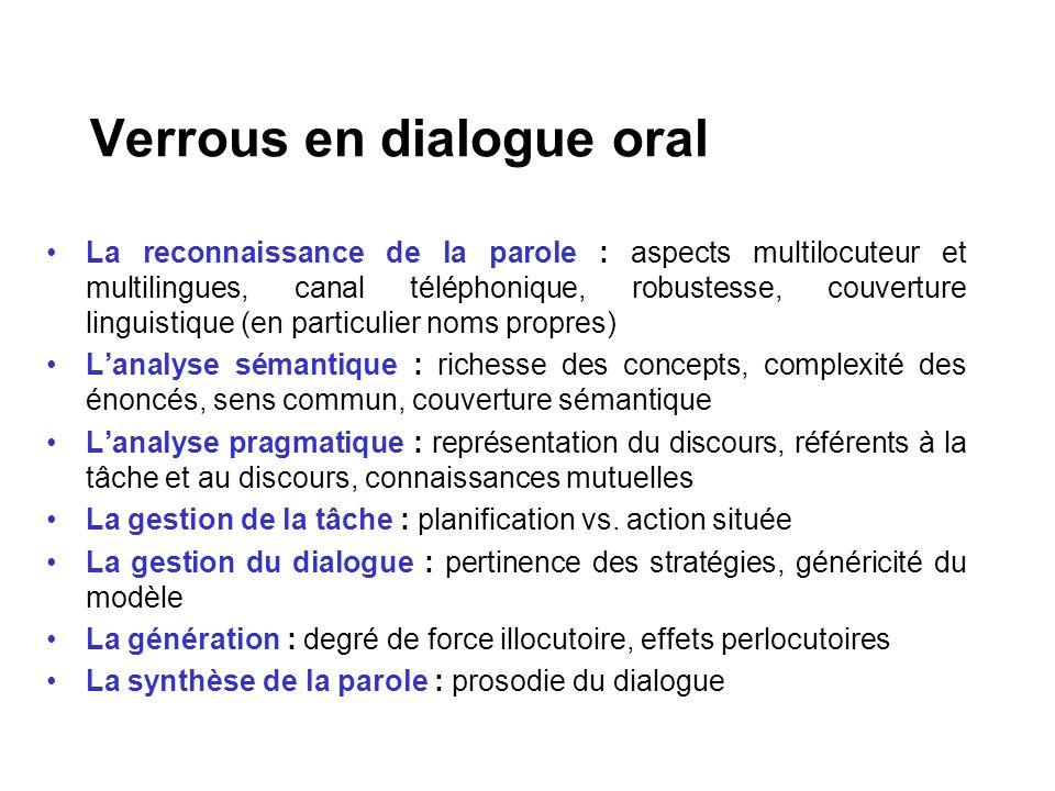 Verrous en dialogue oral